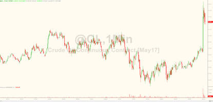 oil spikes as saudis reportedly push for opec production cut extension