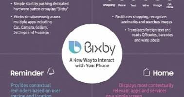 bixby won't be available for samsung galaxy s8 at launch