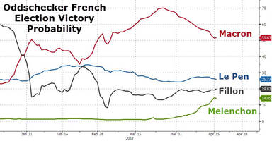 the coming french revolution