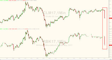 wti/rbob tumble after unexpected build in gasoline inventories