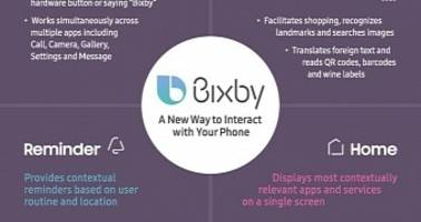Samsung Removes Ability to Remap the Bixby Button on the Galaxy S8 and S8+