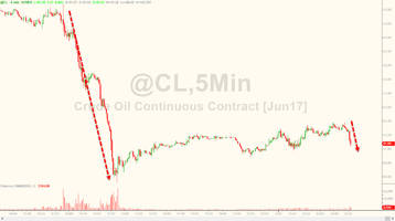Oil Stumbles Back To $50 Handle As Saudi/OPEC Jawboning Fails