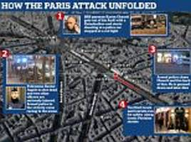 paris shooting witnesses tell of champs-elysees attack