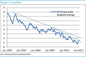deutsche bank: it was good while it lasted