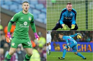 could bristol city attempt to sign any of these goalkeepers ahead of the transfer window opening in just a few months?