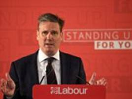 DAILY MAIL COMMENT: Is Sir Keir the best Labour can do?