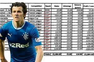 is joey barton the worst gambler ever? the losing bets that cost the former rangers midfielder his career