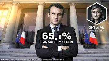 emmanuel macron elected president of france with 65% of the vote: live feed