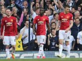 Man United players have £38m riding on Champions League