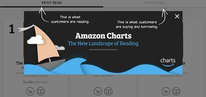 Amazon's new Charts track the most read books each week