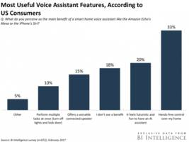google bolsters the home and assistant (googl, goog)