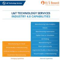 l&t technology services limited positioned in winners circle by hfs in industry 4.0 blueprint report