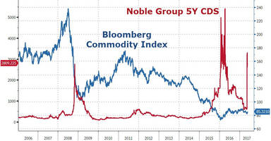 arbitrage is dead - commodity traders lament a world where everyone knows everything