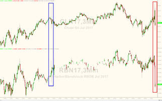 wti/rbob stumble after mixed inventory data, 16th straight week of increased crude production