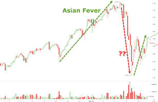 cryptocurency chaos: bitcoin bounces back after crashing as asian fever re-emerges