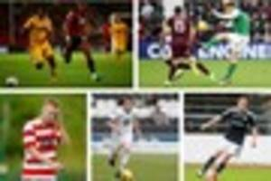 five potential plymouth argyle transfer targets from scotland