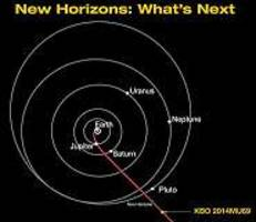 new horizons deploys global team for rare look at next flyby target