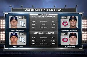 rays try to stay hot up north in game 2 against twins