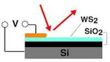 researchers find new way to control light with electric fields