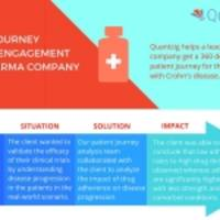 quantzig dives deep on patient journey analysis for the pharmaceutical industry