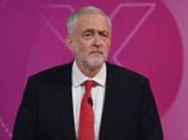 bbc election debate: corbyn mauled over sturgeon influence