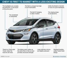 check out the very different designs of the tesla model 3 and the chevy bolt (gm, tsla)