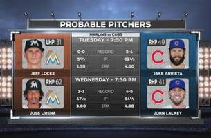 the marlins hope to bounce back in game 2 vs. cubs