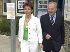 george galloway's ex wife paid £84,000 from cancer fund