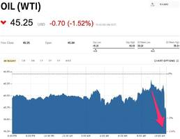 oil prices are slipping after inventories fall