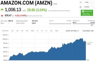 there are 4 new markets amazon could be ready to take over (amzn)
