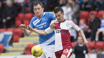 europa league qualifiers: scottish, welsh and northern irish teams learn opponents