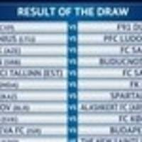 UEFA Champions League first and second qualifying round draws