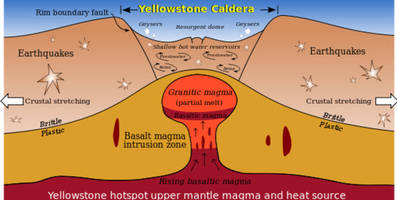 there have been 296 earthquakes near the yellowstone supervolcano within the last 7 days