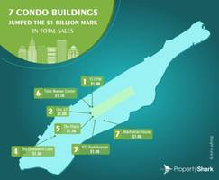 These Are New York City's Top-Selling Condo Buildings