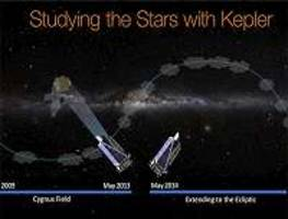 NASA releases Kepler Survey Catalog with 100s of new exoplanet candidates