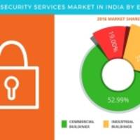 Manned Security Services Market in India - Forecasts and Opportunity Assessment by Technavio