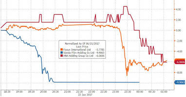 stocks of china's serial foreign acquirors crash amid systemic risk crackdown