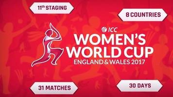 women's world cup 2017: who's playing and who to look out for