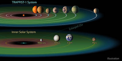 Scientists Discover A Tenth Planet? Suspect A Planetary-Mass Object In Kuiper Belt