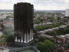 firm that fitted grenfell cladding went out of business