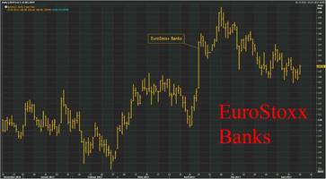 Italy Bank Bailouts Send European, Global Stocks Higher; Gold Flash Crashes