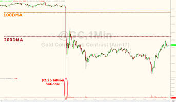 will gold's tumble continue? here is citi's answer