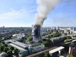 Fire like London's Grenfell Tower could happen in the US
