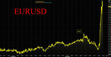 euro surges, bunds tumble on unexpectedly hawkish draghi comments