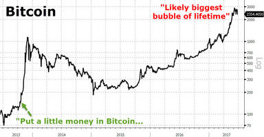 investing legend calls cryptocurrencies biggest bubble of a lifetime... but there is a catch