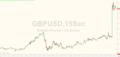cable, gilt yields spike after boe's carney hints at stimulus withdrawal