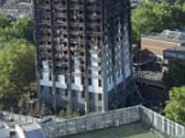 fireproof cladding was only on grenfell tower ground floor