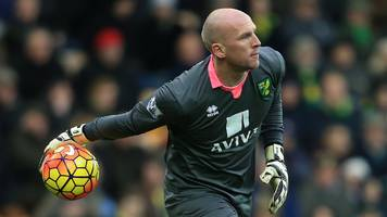 john ruddy: wolves sign former norwich city goalkeeper on two-year deal