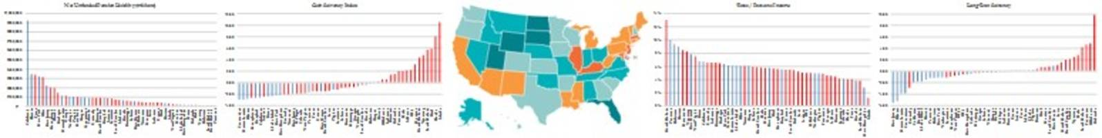 5 charts that explain just how screwed your state is