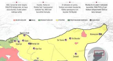 Pentagon Furious After Turkey Leaks U.S. Base Locations In Syria: Hard Not To See This As A F-You